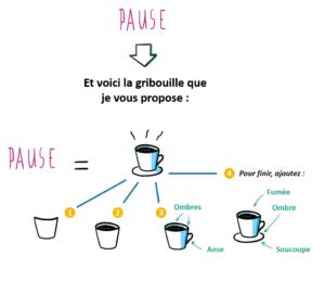 Illustration de l'idée de pause