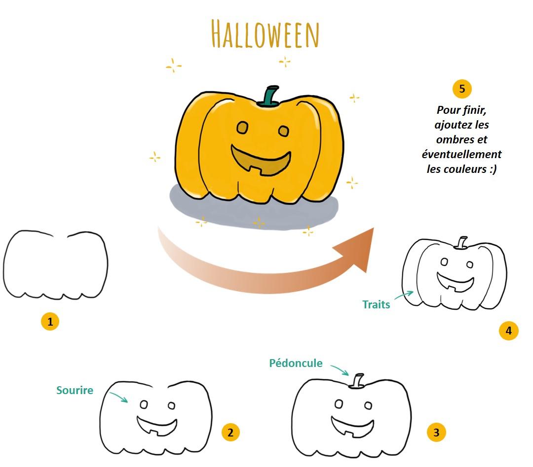 L'idée de Halloween peut être représentée par une citrouille
