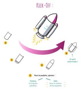 L'idée de kick-off peut s'illustrer à l'aide d'une fusée qui décolle