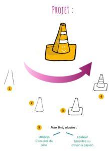 L'idée de vision peut s'illustrer à l'aide d'un cône symbolisant un chantier