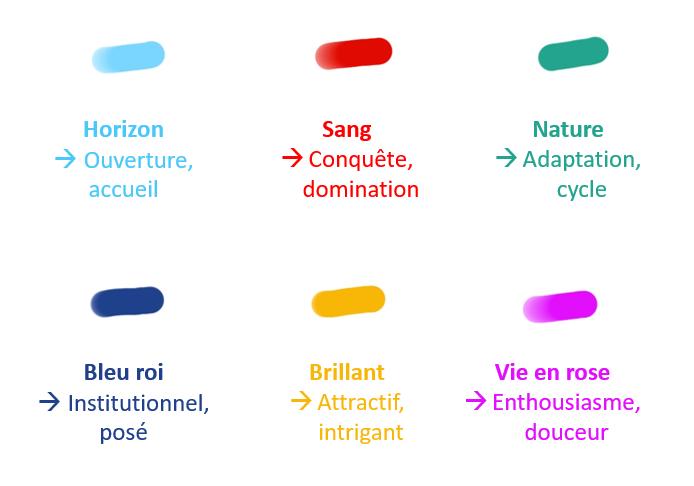 Signification de différentes couleurs