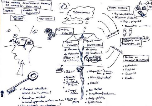Exemple de sketchnote n°1