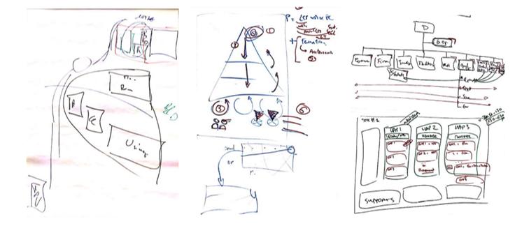 Exemple de sketchnote n°3