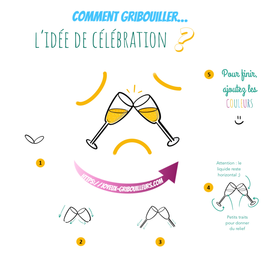 L'idée de célébration peut être représentée par deux flûtes de champagne en train de trinquer