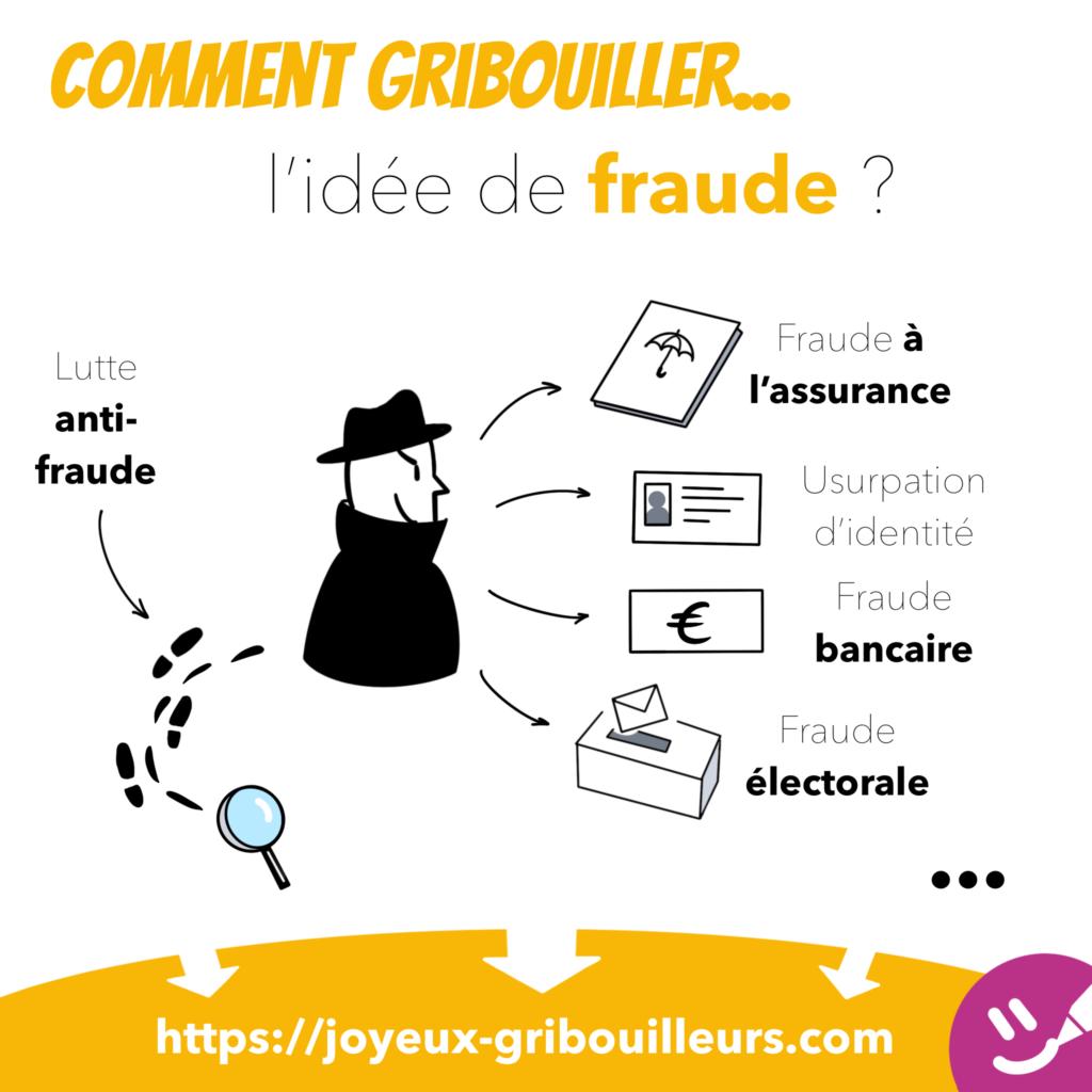 L'idée de fraude peut être représentée par un personnage cherchant à passer incognito