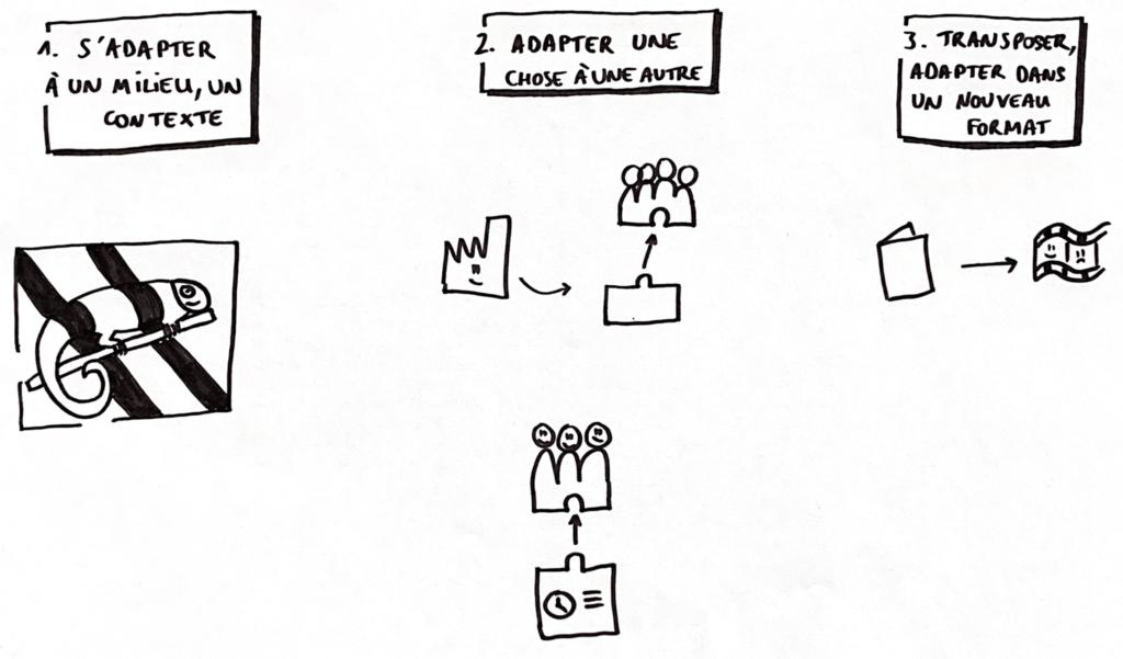 Trois pistes de picto pour représenter l'idée d'adaptation : le caméléon, l'assemblage de deux pièces de puzzle et le passage d'un format à l'autre (par exemple roman au cinéma)