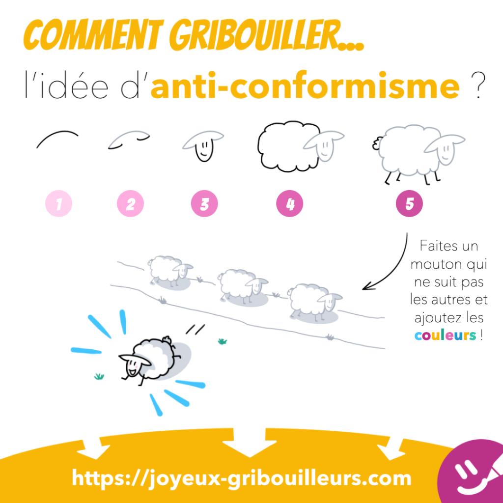 L'idée d'anti-conformisme peut être représentée à l'aide d'un mouton ne suivant pas les autres moutons de son groupe